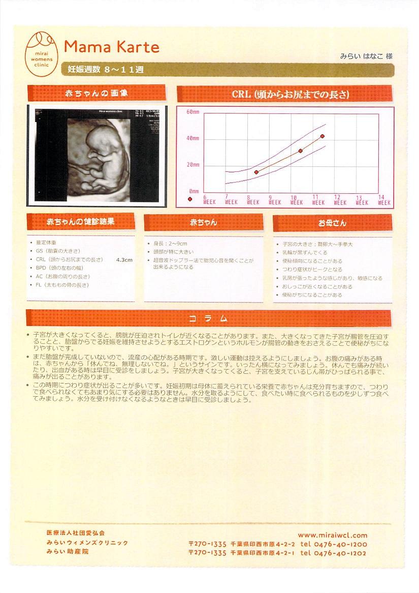 体重 減少 妊娠